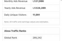 운영하던 웹 서비스 중 하나가 월 100만 뷰를 달성했네요.